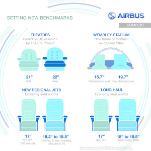 Airbus_comfort_zone_-__setting_new_benchmarks